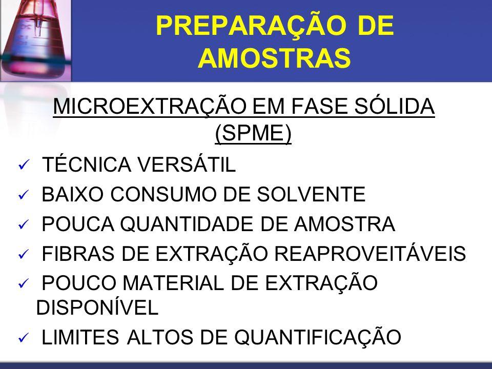 PREPARAÇÃO DE AMOSTRAS MICROEXTRAÇÃO EM FASE SÓLIDA (SPME) TÉCNICA VERSÁTIL BAIXO CONSUMO DE SOLVENTE POUCA QUANTIDADE DE AMOSTRA FIBRAS DE EXTRAÇÃO R