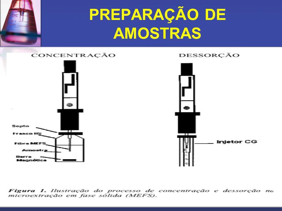 PREPARAÇÃO DE AMOSTRAS