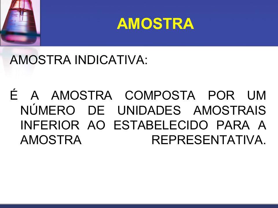 AMOSTRA INDICATIVA: É A AMOSTRA COMPOSTA POR UM NÚMERO DE UNIDADES AMOSTRAIS INFERIOR AO ESTABELECIDO PARA A AMOSTRA REPRESENTATIVA. AMOSTRA