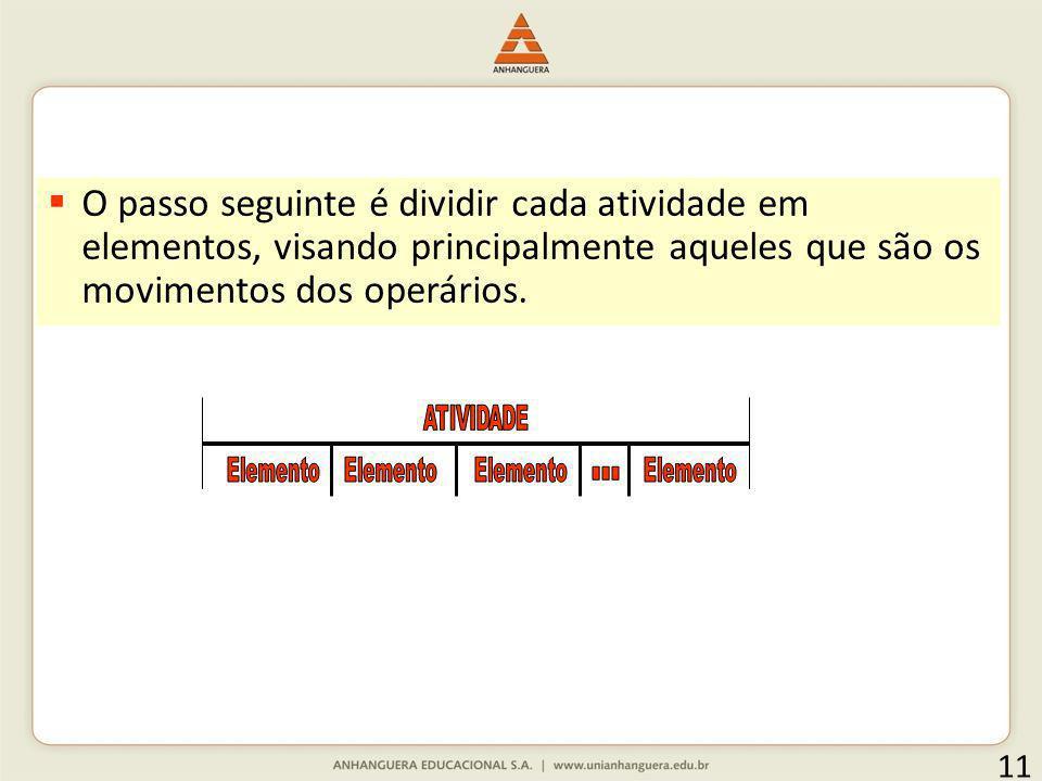 11 O passo seguinte é dividir cada atividade em elementos, visando principalmente aqueles que são os movimentos dos operários.