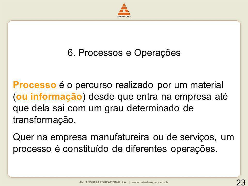 6. Processos e Operações Processo é o percurso realizado por um material (ou informação) desde que entra na empresa até que dela sai com um grau deter