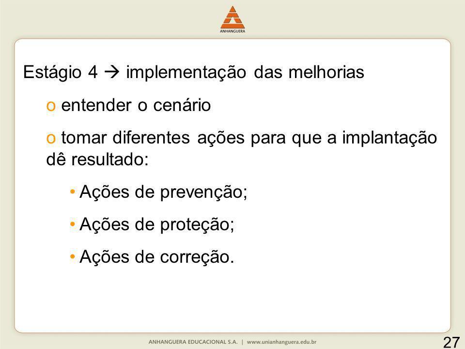 Estágio 4 implementação das melhorias o entender o cenário o tomar diferentes ações para que a implantação dê resultado: Ações de prevenção; Ações de