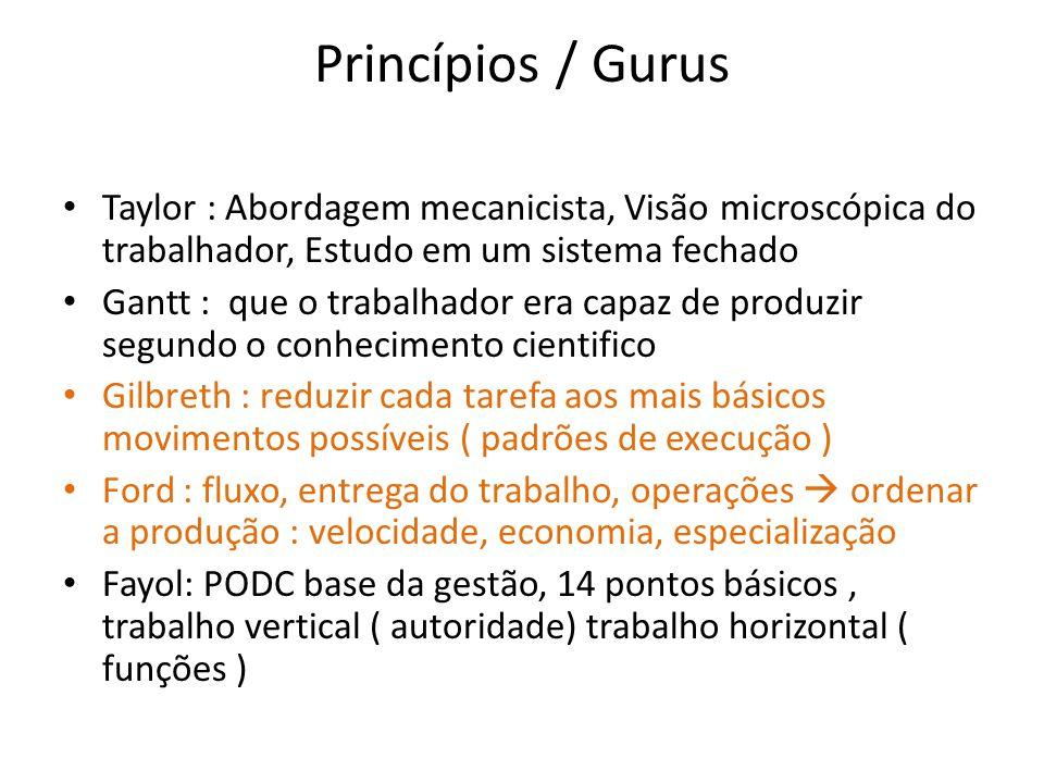 Princípios / Gurus Taylor : Abordagem mecanicista, Visão microscópica do trabalhador, Estudo em um sistema fechado Gantt : que o trabalhador era capaz