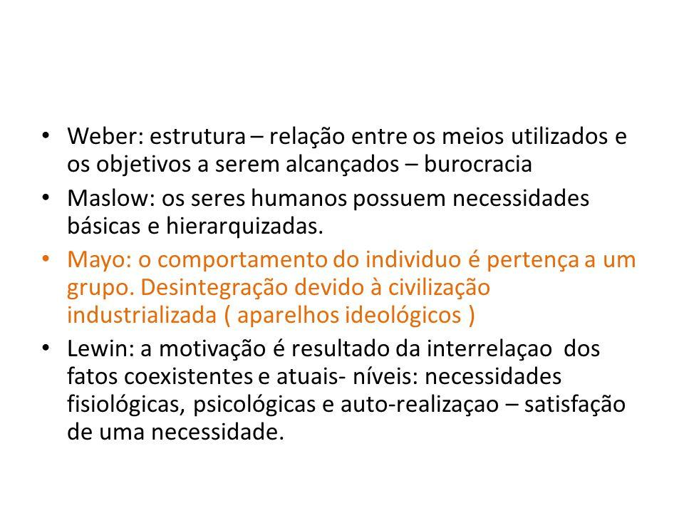 Weber: estrutura – relação entre os meios utilizados e os objetivos a serem alcançados – burocracia Maslow: os seres humanos possuem necessidades bási