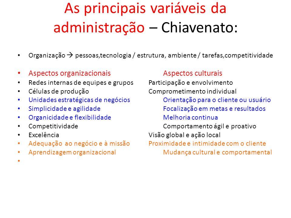 As principais variáveis da administração – Chiavenato: Organização pessoas,tecnologia / estrutura, ambiente / tarefas,competitividade Aspectos organiz