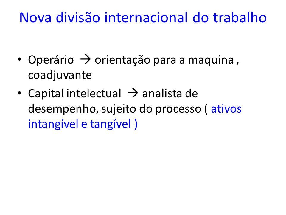 Nova divisão internacional do trabalho Operário orientação para a maquina, coadjuvante Capital intelectual analista de desempenho, sujeito do processo