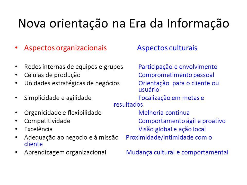 Nova orientação na Era da Informação Aspectos organizacionais Aspectos culturais Redes internas de equipes e grupos Participação e envolvimento Célula