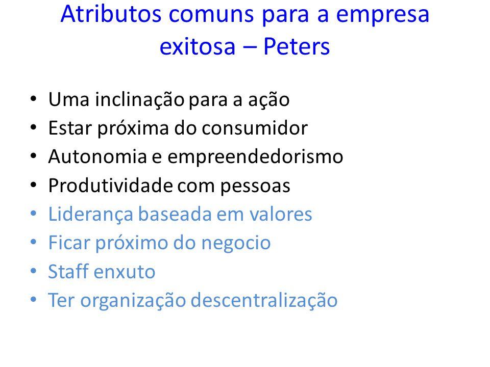 Atributos comuns para a empresa exitosa – Peters Uma inclinação para a ação Estar próxima do consumidor Autonomia e empreendedorismo Produtividade com