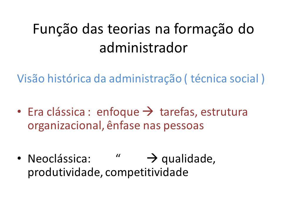 Função das teorias na formação do administrador Visão histórica da administração ( técnica social ) Era clássica : enfoque tarefas, estrutura organiza