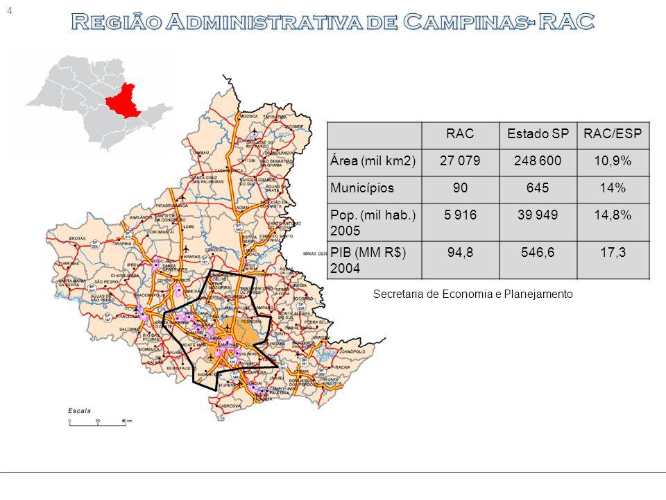 4 RACEstado SPRAC/ESP Área (mil km2)27 079248 60010,9% Municípios9064514% Pop.