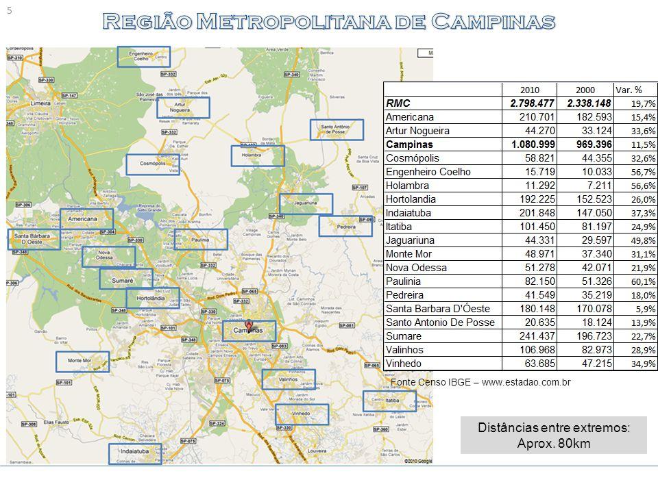 6 Região MetropolitanaPop (mil hab.) Est.