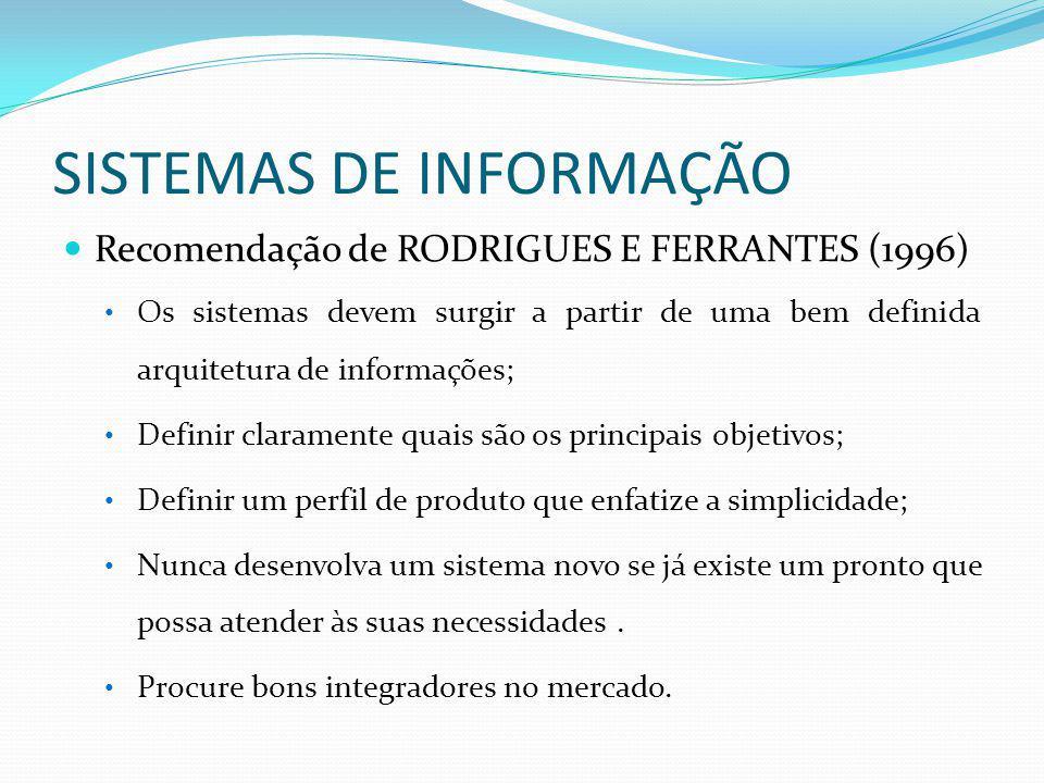 SISTEMAS DE INFORMAÇÃO Recomendação de RODRIGUES E FERRANTES (1996) Os sistemas devem surgir a partir de uma bem definida arquitetura de informações;