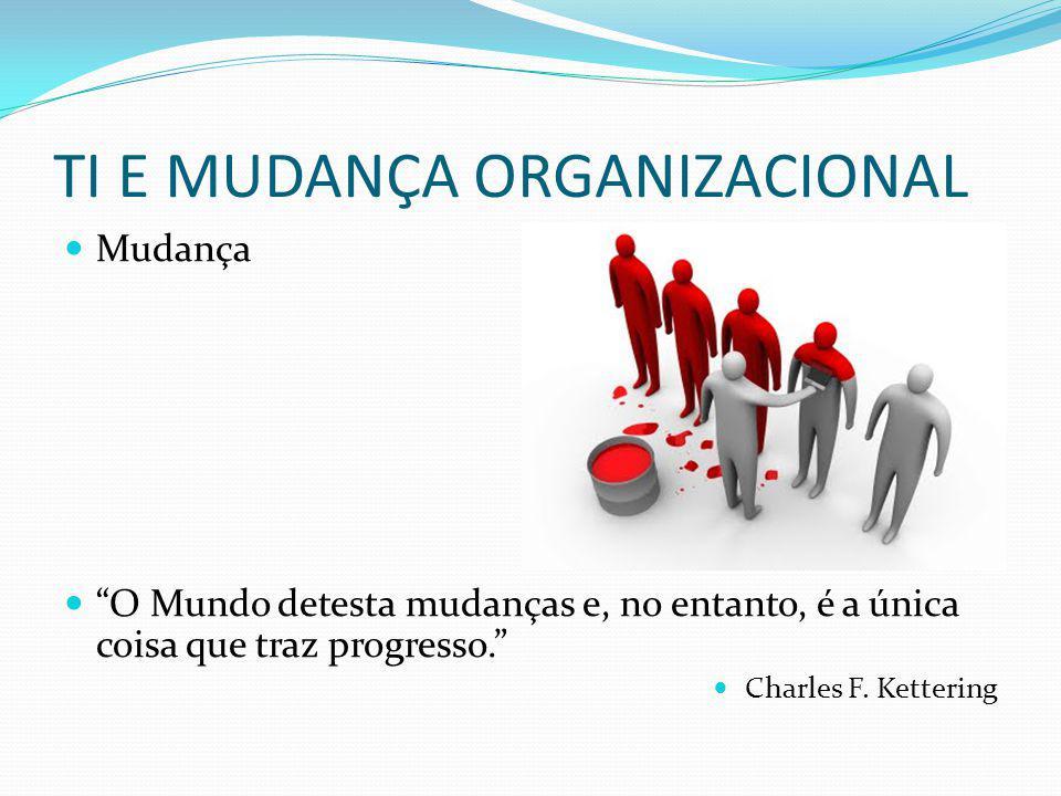 TI E MUDANÇA ORGANIZACIONAL Mudança O Mundo detesta mudanças e, no entanto, é a única coisa que traz progresso. Charles F. Kettering