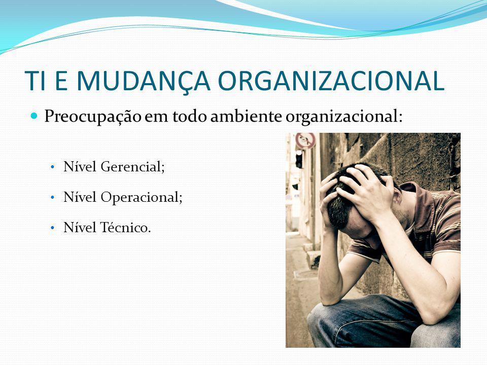 TI E MUDANÇA ORGANIZACIONAL Preocupação em todo ambiente organizacional: Nível Gerencial; Nível Operacional; Nível Técnico.