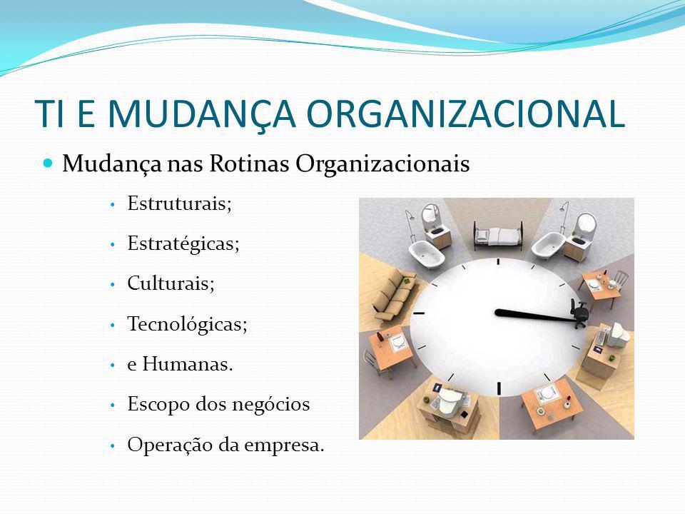 TI E MUDANÇA ORGANIZACIONAL Mudança nas Rotinas Organizacionais Estruturais; Estratégicas; Culturais; Tecnológicas; e Humanas. Escopo dos negócios Ope