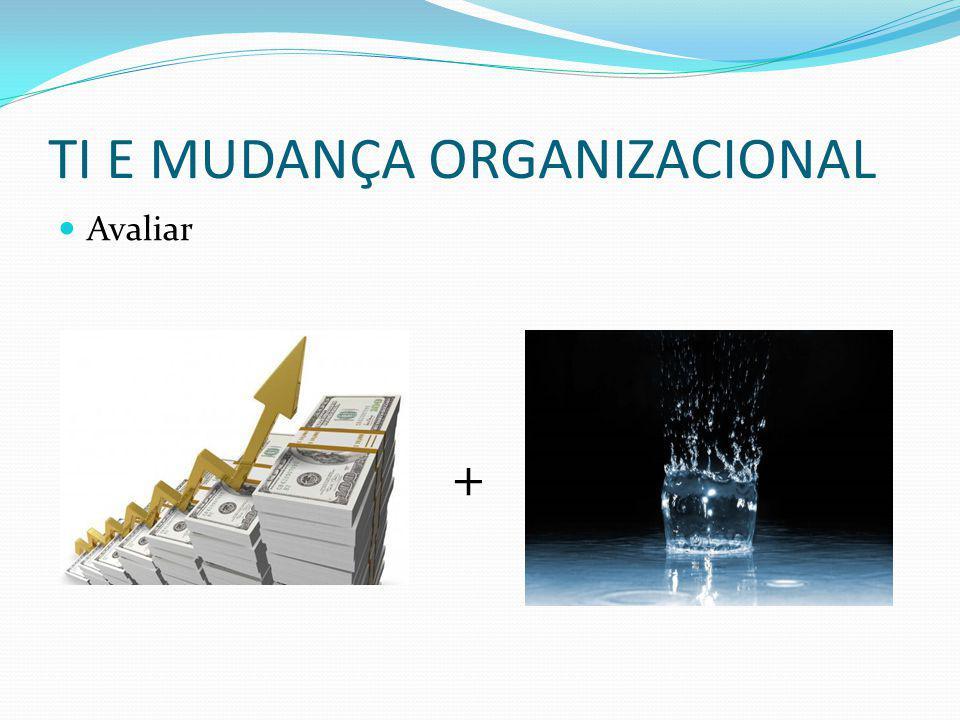 TI E MUDANÇA ORGANIZACIONAL Avaliar +