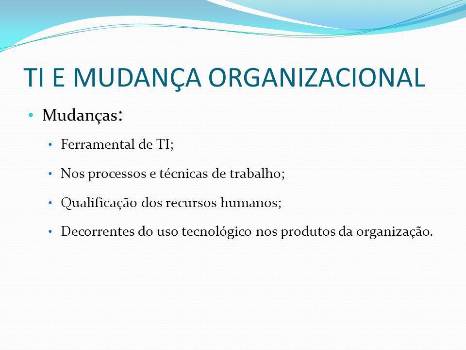 TI E MUDANÇA ORGANIZACIONAL Mudanças : Ferramental de TI; Nos processos e técnicas de trabalho; Qualificação dos recursos humanos; Decorrentes do uso