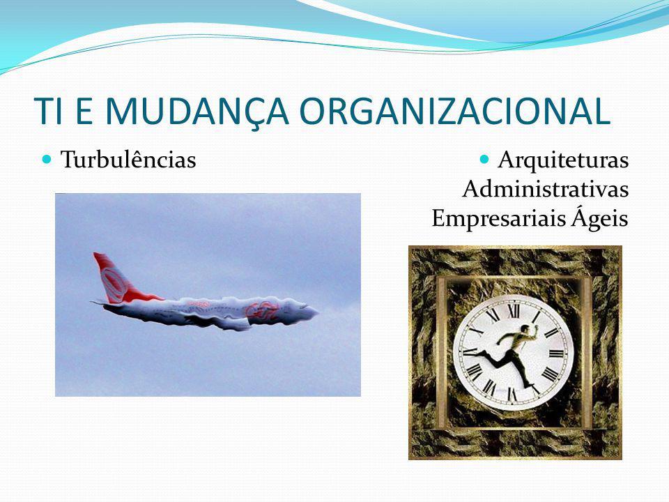 TI E MUDANÇA ORGANIZACIONAL Turbulências Arquiteturas Administrativas Empresariais Ágeis