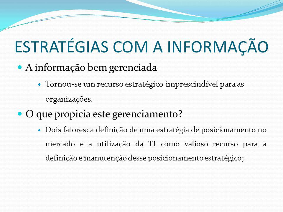ESTRATÉGIAS COM A INFORMAÇÃO A informação bem gerenciada Tornou-se um recurso estratégico imprescindível para as organizações. O que propicia este ger