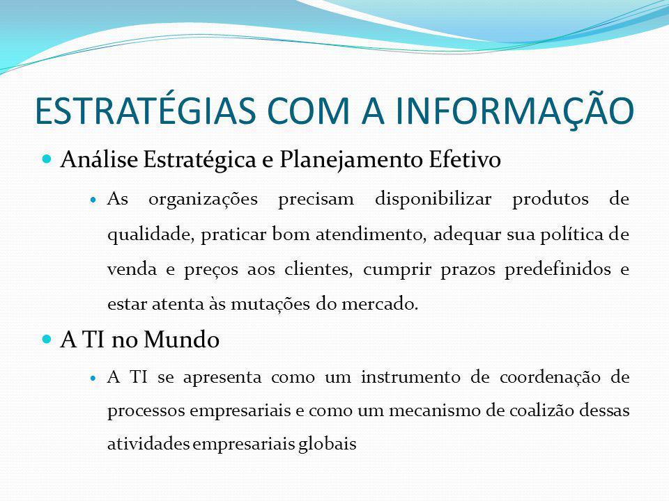 ESTRATÉGIAS COM A INFORMAÇÃO Análise Estratégica e Planejamento Efetivo As organizações precisam disponibilizar produtos de qualidade, praticar bom at