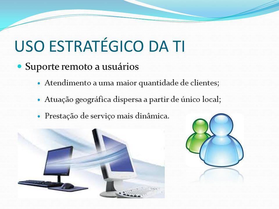 USO ESTRATÉGICO DA TI Suporte remoto a usuários Atendimento a uma maior quantidade de clientes; Atuação geográfica dispersa a partir de único local; P