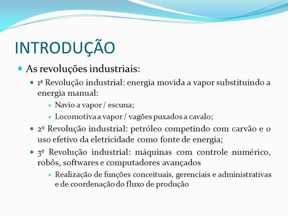 INTRODUÇÃO As revoluções industriais: 1ª Revolução industrial: energia movida a vapor substituindo a energia manual: Navio a vapor / escuna; Locomotiv