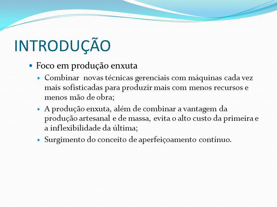 INFORMAÇÃO E SI NAS EMPRESAS Organograma de uma empresa Descrevem bem o funcionamento do grupo, como suas áreas e o relacionamento entre cada setor