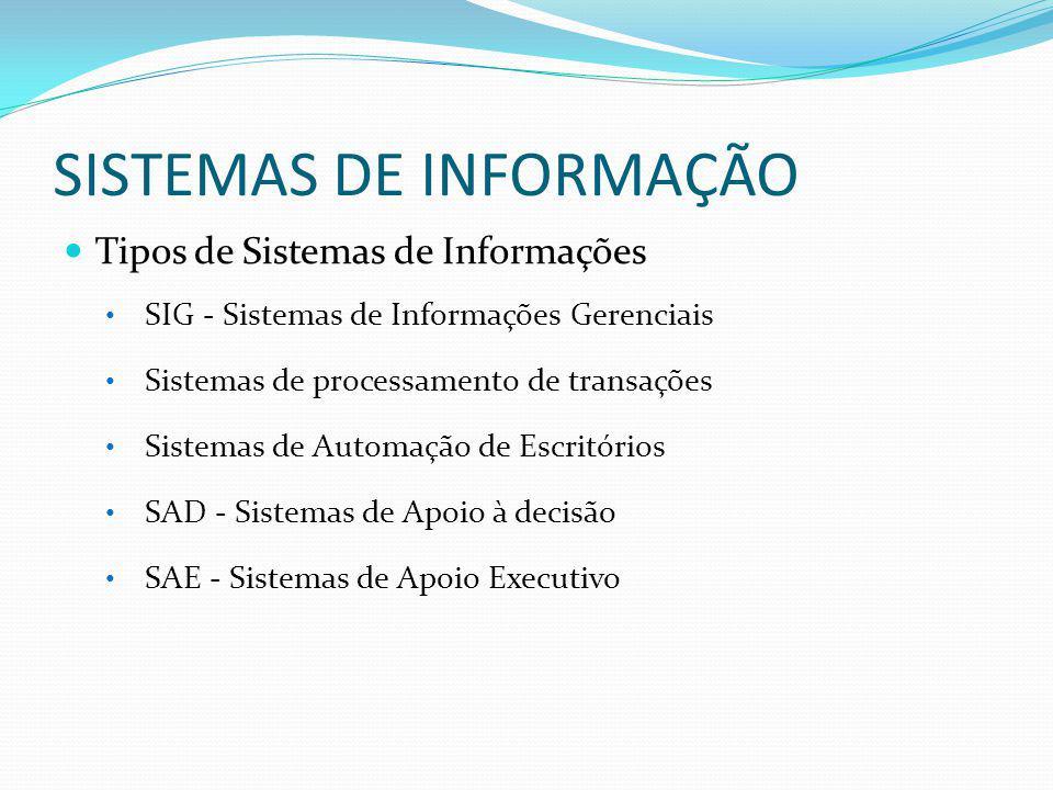 SISTEMAS DE INFORMAÇÃO Tipos de Sistemas de Informações SIG - Sistemas de Informações Gerenciais Sistemas de processamento de transações Sistemas de A