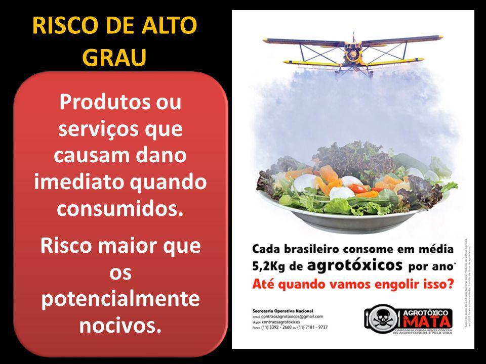 RISCO DE ALTO GRAU Produtos ou serviços que causam dano imediato quando consumidos. Risco maior que os potencialmente nocivos.