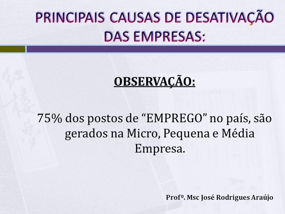 OBSERVAÇÃO: 75% dos postos de EMPREGO no país, são gerados na Micro, Pequena e Média Empresa. Profº. Msc José Rodrigues Araújo