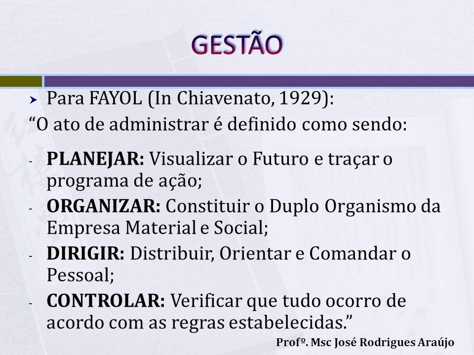 Para FAYOL (In Chiavenato, 1929): O ato de administrar é definido como sendo: - PLANEJAR: Visualizar o Futuro e traçar o programa de ação; - ORGANIZAR