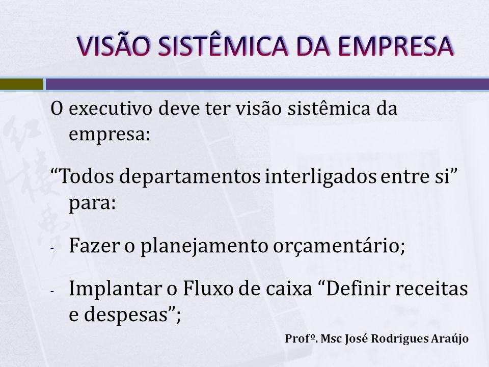 O executivo deve ter visão sistêmica da empresa: Todos departamentos interligados entre si para: - Fazer o planejamento orçamentário; - Implantar o Fl
