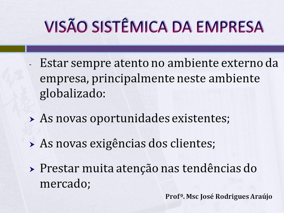 - Estar sempre atento no ambiente externo da empresa, principalmente neste ambiente globalizado: As novas oportunidades existentes; As novas exigência