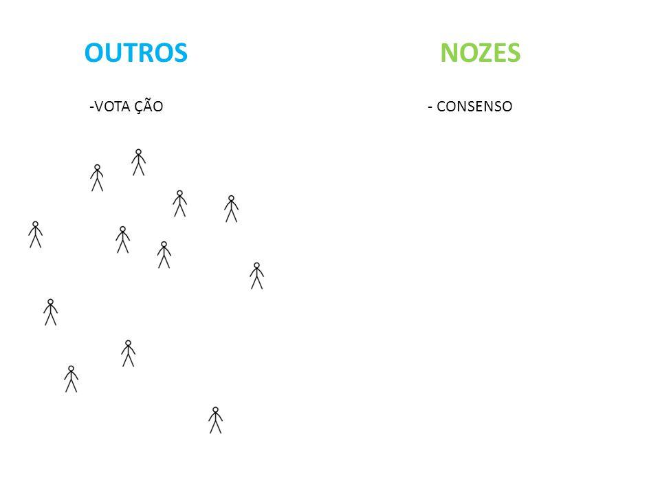 NOZES!!! - CONSENSO HETEROGENEIDADE AS ÁRVERES SAMOS