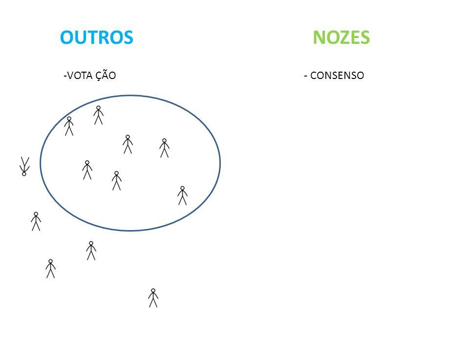 NÚMERO ELEVADO DE INTERAÇÕES Na auto-organiza ç ão não h á um comando central, toda a informa ç ão é local.