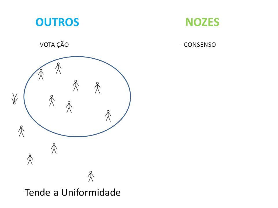 OUTROSNOZES -VOTA ÇÃO - CONSENSO Tende a Uniformidade