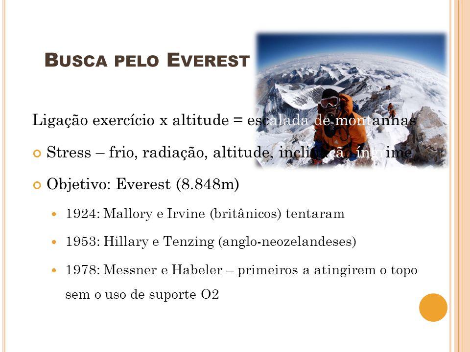 B USCA PELO E VEREST Ligação exercício x altitude = escalada de montanhas Stress – frio, radiação, altitude, inclinação íngrime Objetivo: Everest (8.8