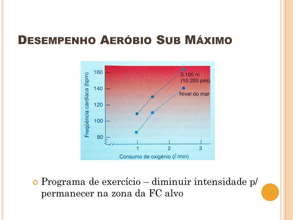 D ESEMPENHO A ERÓBIO S UB M ÁXIMO Programa de exercício – diminuir intensidade p/ permanecer na zona da FC alvo