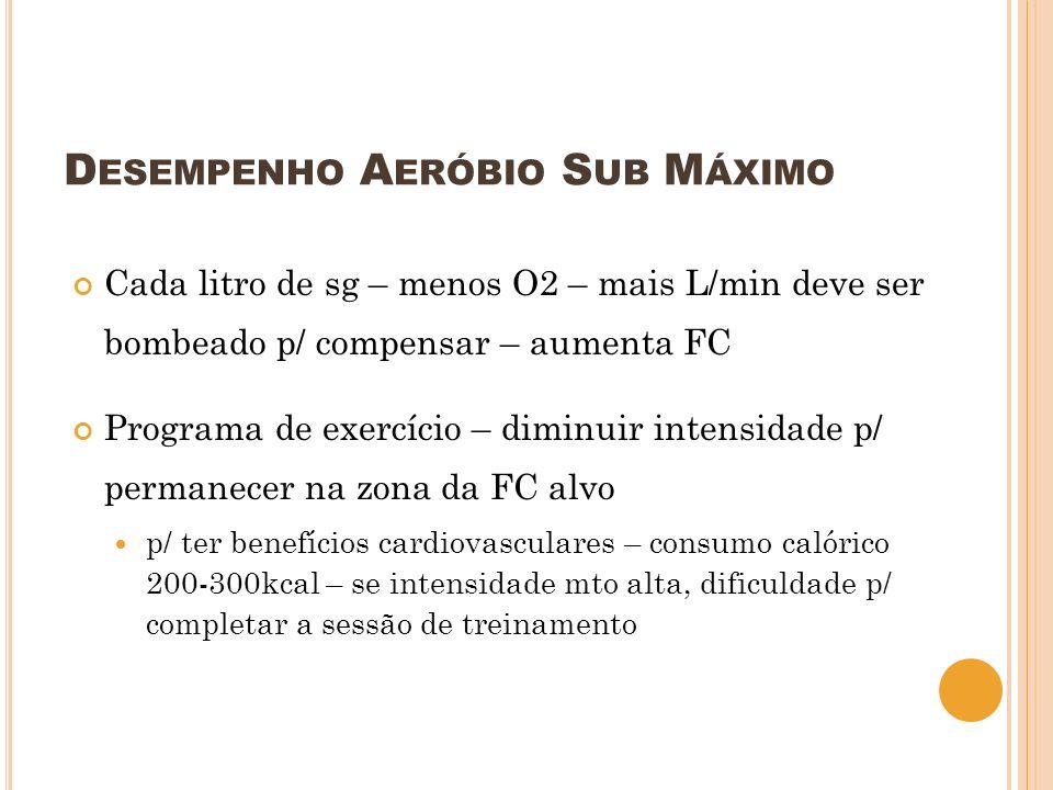 D ESEMPENHO A ERÓBIO S UB M ÁXIMO Cada litro de sg – menos O2 – mais L/min deve ser bombeado p/ compensar – aumenta FC Programa de exercício – diminui