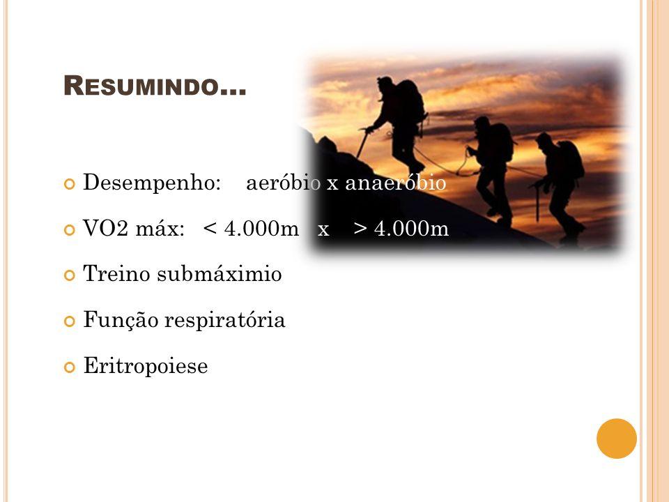 R ESUMINDO … Desempenho: aeróbio x anaeróbio VO2 máx: 4.000m Treino submáximio Função respiratória Eritropoiese