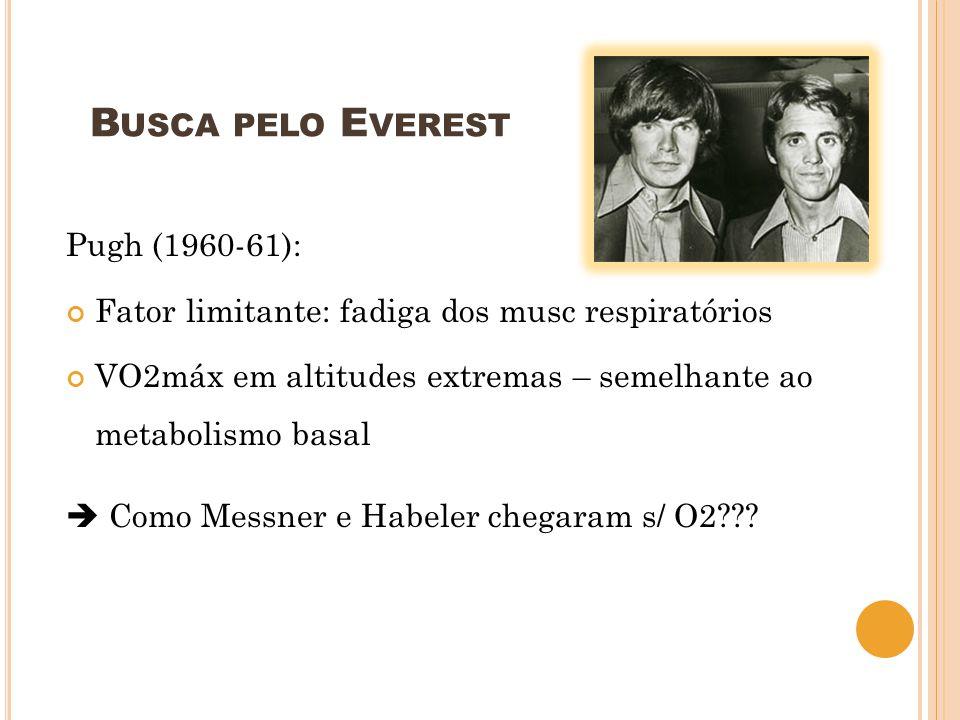 B USCA PELO E VEREST Pugh (1960-61): Fator limitante: fadiga dos musc respiratórios VO2máx em altitudes extremas – semelhante ao metabolismo basal Com
