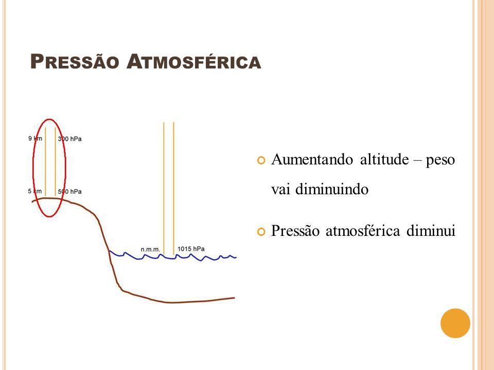 P RESSÃO A TMOSFÉRICA Aumentando altitude – peso vai diminuindo Pressão atmosférica diminui