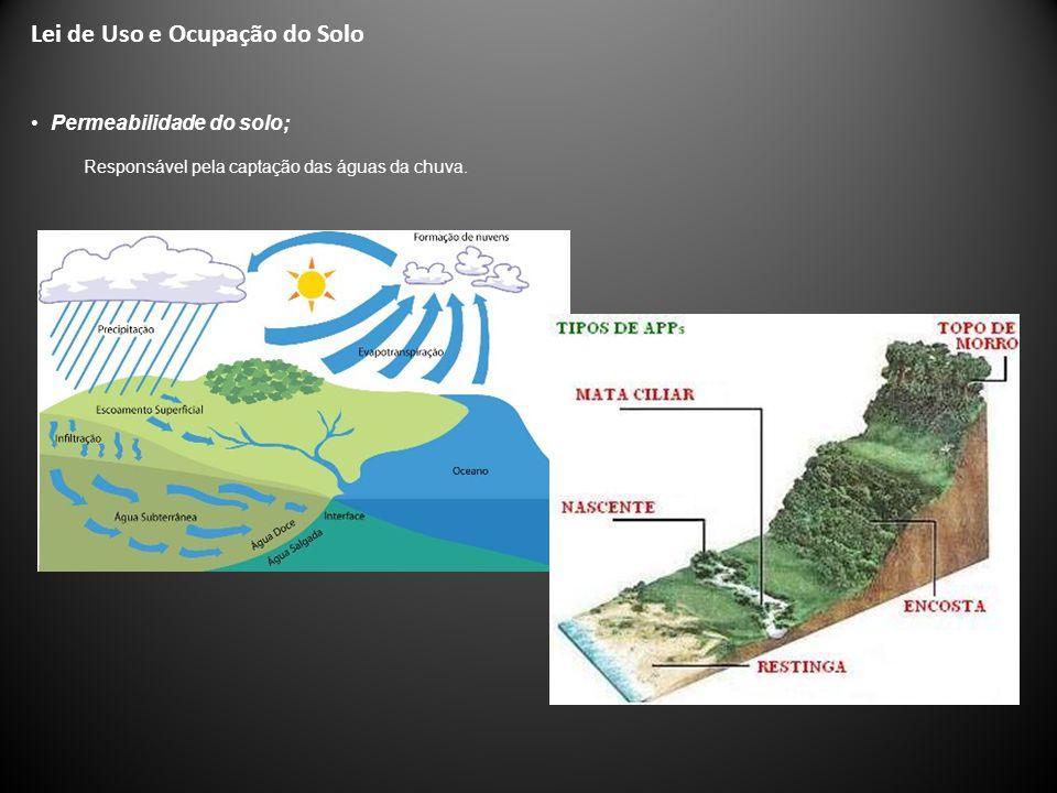 Lei de Uso e Ocupação do Solo Permeabilidade do solo; Responsável pela captação das águas da chuva.