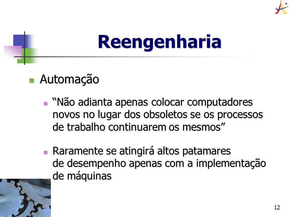 12 Reengenharia Automação Automação Não adianta apenas colocar computadores novos no lugar dos obsoletos se os processos de trabalho continuarem os me