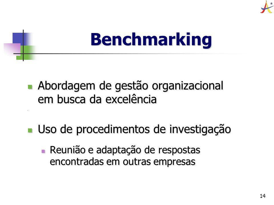 14 Benchmarking Abordagem de gestão organizacional em busca da excelência Abordagem de gestão organizacional em busca da excelência, Uso de procedimen
