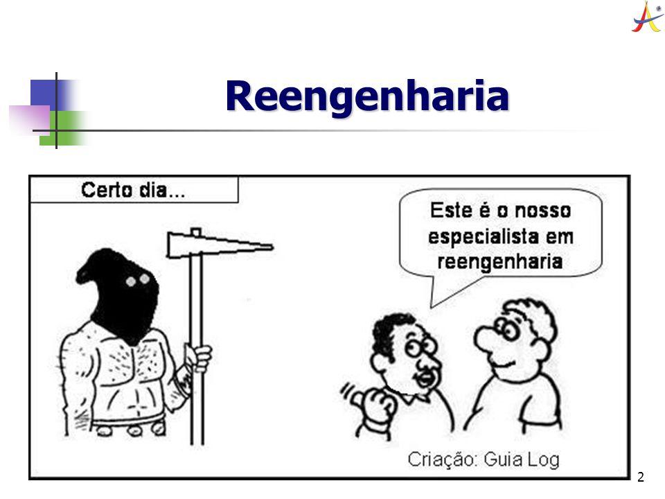 2 Reengenharia