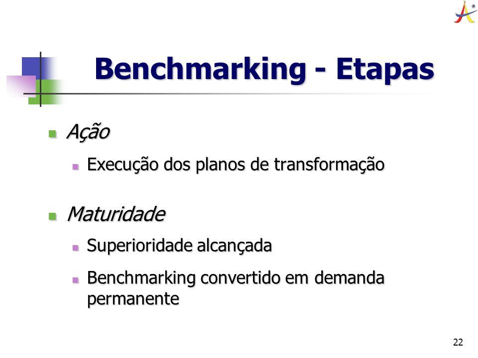 22 Benchmarking - Etapas Ação Ação Execução dos planos de transformação Execução dos planos de transformação Maturidade Maturidade Superioridade alcan