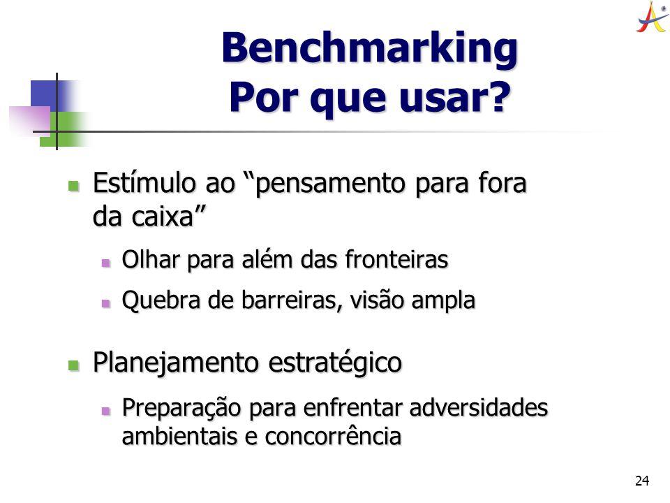 24 Benchmarking Por que usar? Estímulo ao pensamento para fora da caixa Estímulo ao pensamento para fora da caixa Olhar para além das fronteiras Olhar