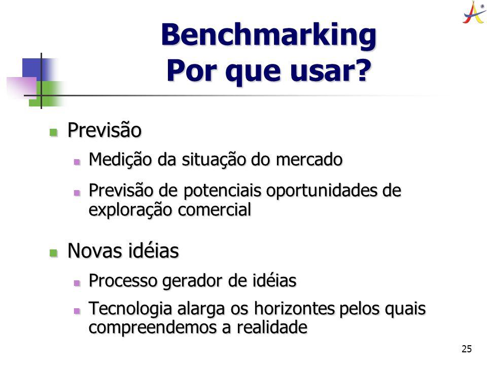 25 Benchmarking Por que usar? Previsão Previsão Medição da situação do mercado Medição da situação do mercado Previsão de potenciais oportunidades de