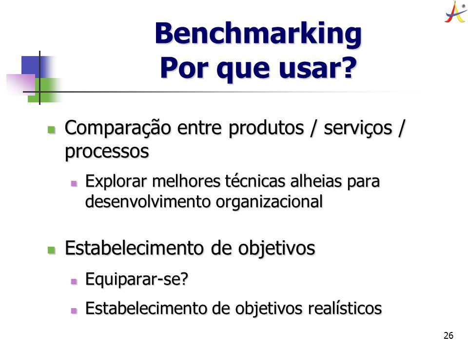 26 Benchmarking Por que usar? Comparação entre produtos / serviços / processos Comparação entre produtos / serviços / processos Explorar melhores técn